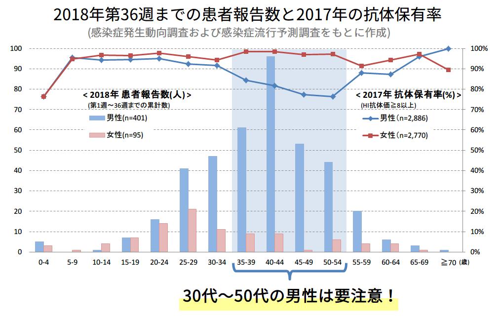 2018-36w-graph