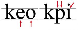 """タイポグラフィにおけるオーバーシュート 。""""keo"""" """"kpi""""という文字が書かれており、""""keo""""の""""e""""と""""o""""がベースラインを超えて下にはみ出ている。さらに""""kpi""""の""""p""""と""""i""""の文字がエックス・ハイトを超えて上にはみ出ている。"""